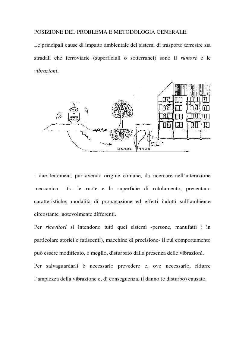 Anteprima della tesi: Vibrazioni indotte su terreno e manufatti da infrastrutture di trasporto, Pagina 1