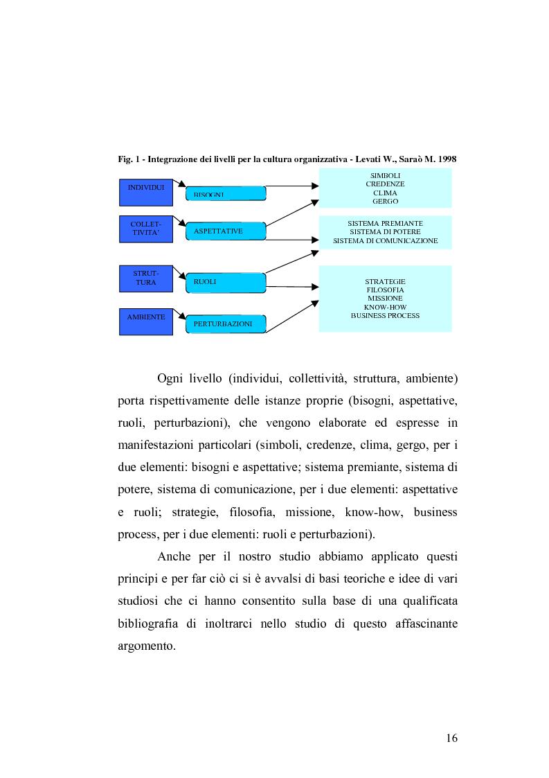 Anteprima della tesi: Il cambiamento culturale. Sviluppo, aggiornamento e consolidamento delle competenze: il caso Italferr, Pagina 13