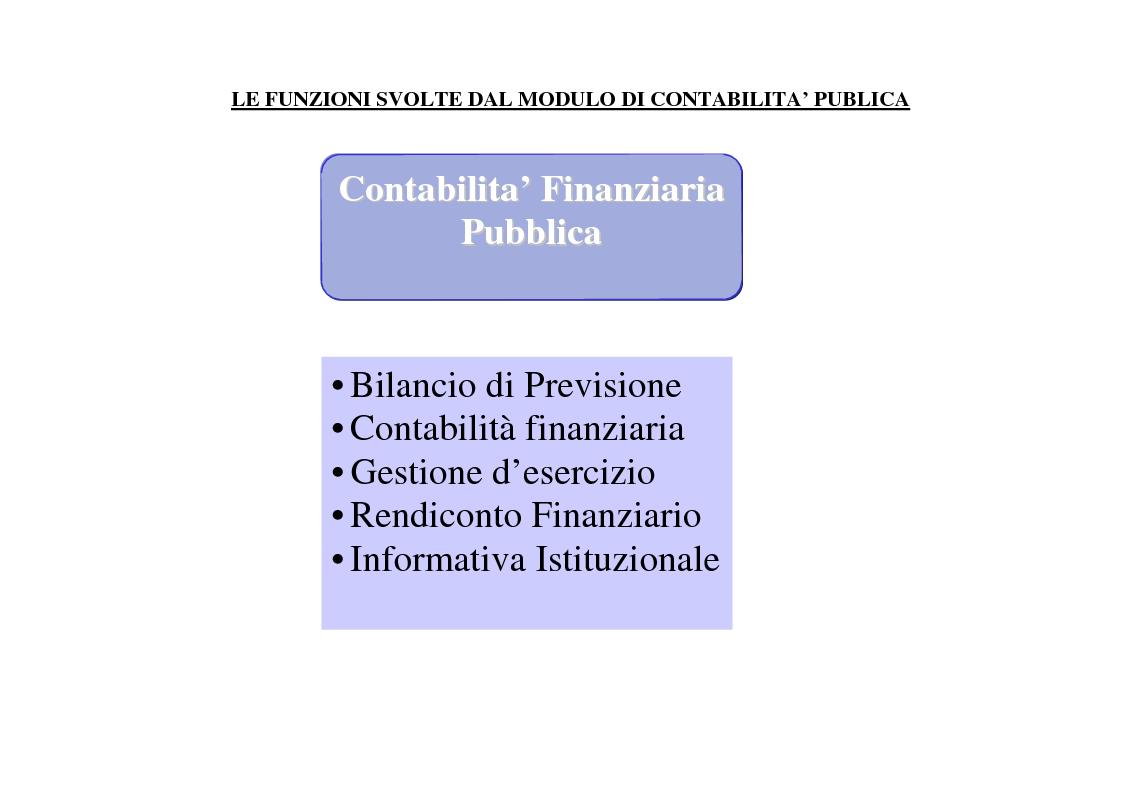 Anteprima della tesi: Il controllo di gestione negli enti pubblici istituzionali: il caso dell'Inpdap, Pagina 12