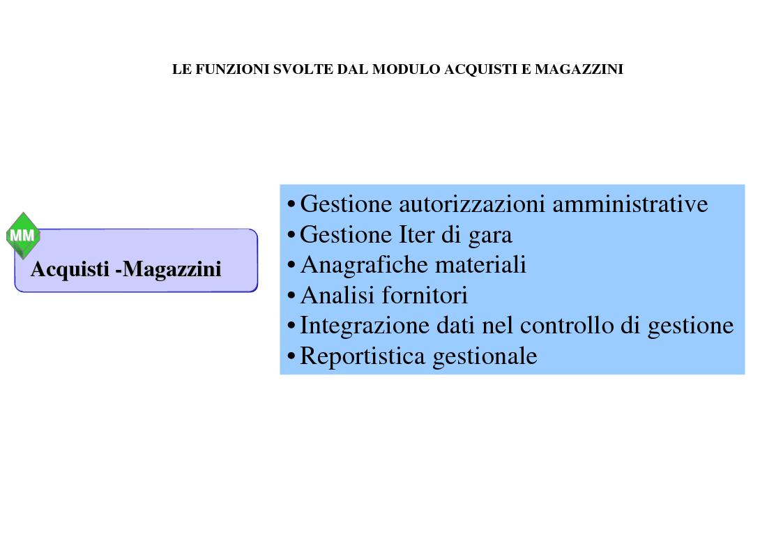 Anteprima della tesi: Il controllo di gestione negli enti pubblici istituzionali: il caso dell'Inpdap, Pagina 15