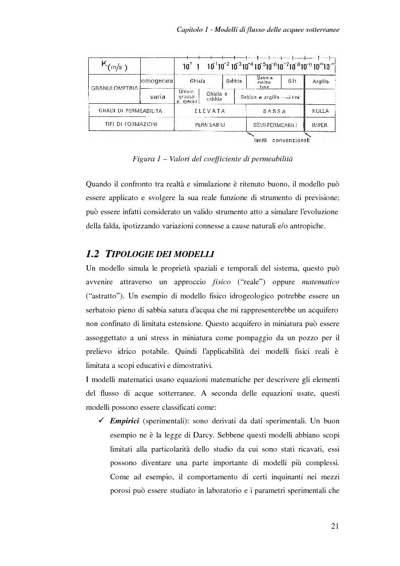 Anteprima della tesi: Modellazione del flusso idrico nel sottosuolo dell'area industriale ravennate, Pagina 8