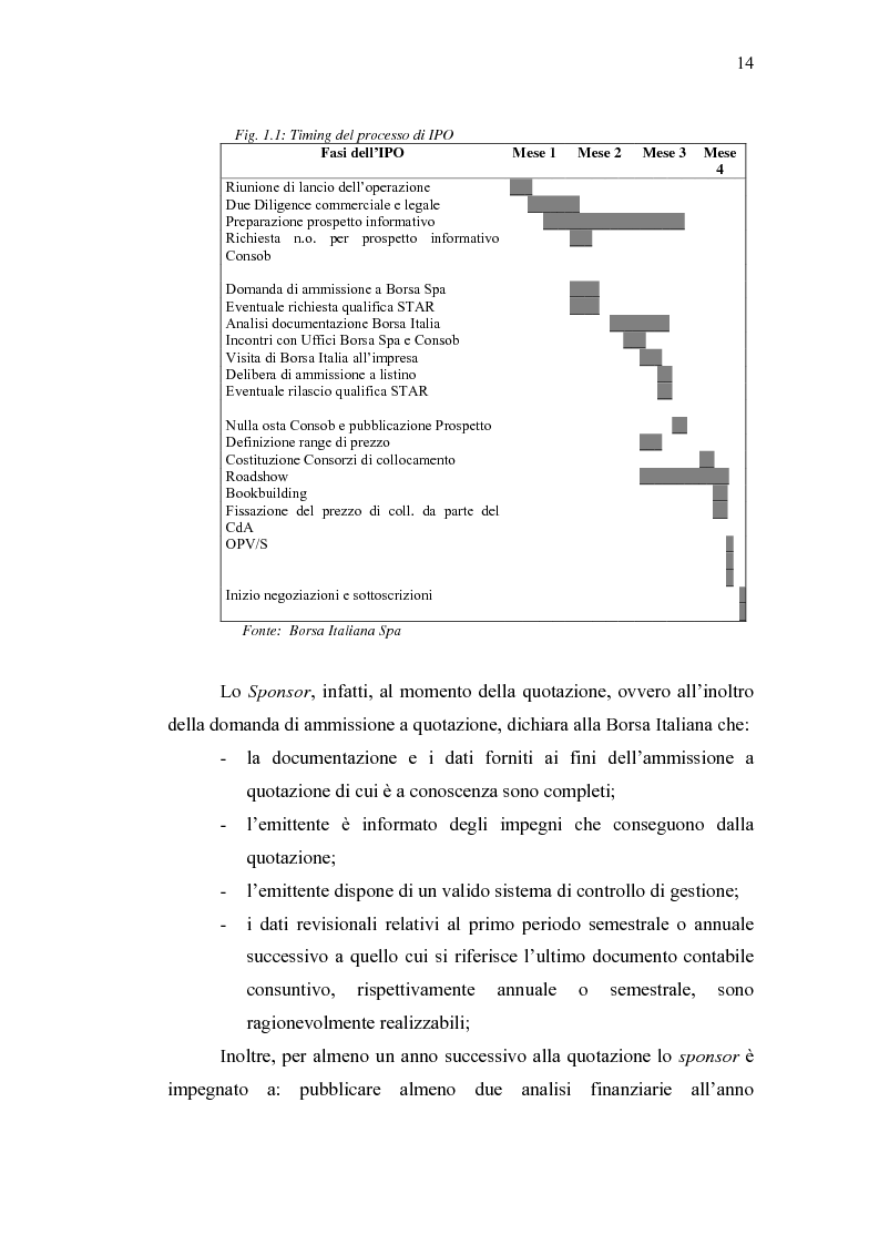 Anteprima della tesi: Initial Pubblic Offering: efficiente strumento di raccolta del risparmio o debacle dei risparmiatori?, Pagina 11