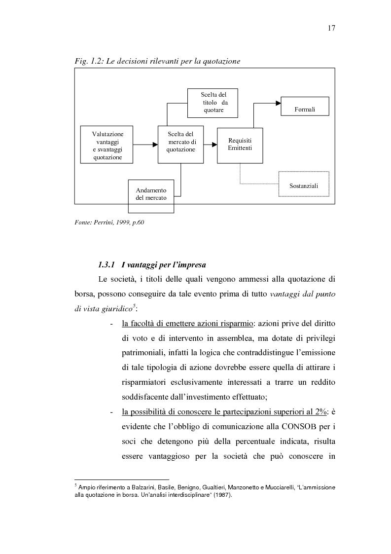 Anteprima della tesi: Initial Pubblic Offering: efficiente strumento di raccolta del risparmio o debacle dei risparmiatori?, Pagina 14