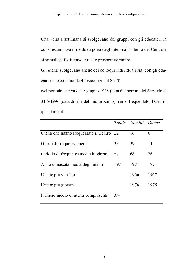 Anteprima della tesi: La funzione paterna nella tossicodipendenza, Pagina 6