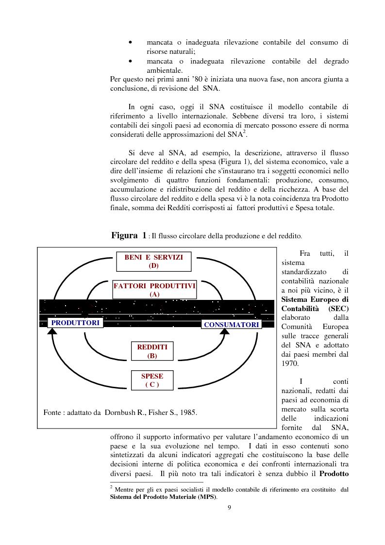 Anteprima della tesi: La valutazione dei beni ambientali nella Contabilità Economica Nazionale, Pagina 5