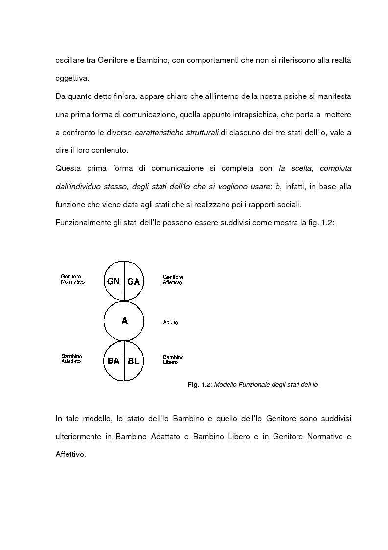 Anteprima della tesi: La comunicazione intima: un metodo di formazione al dialogo felice, Pagina 10