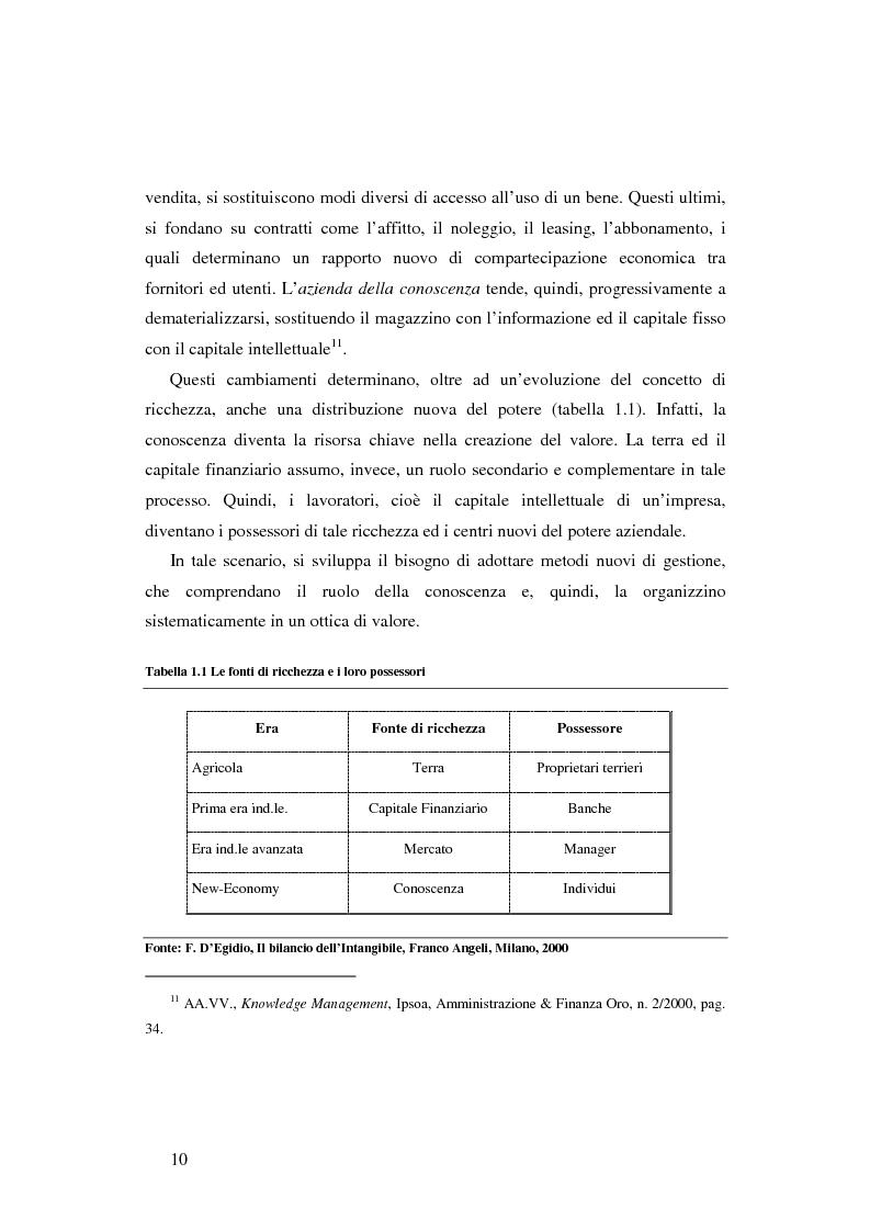 Anteprima della tesi: Le nuove determinanti dell'organizzazione aziendale: il modello Knowledge Management, Pagina 10