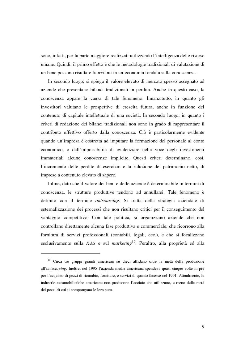 Anteprima della tesi: Le nuove determinanti dell'organizzazione aziendale: il modello Knowledge Management, Pagina 9