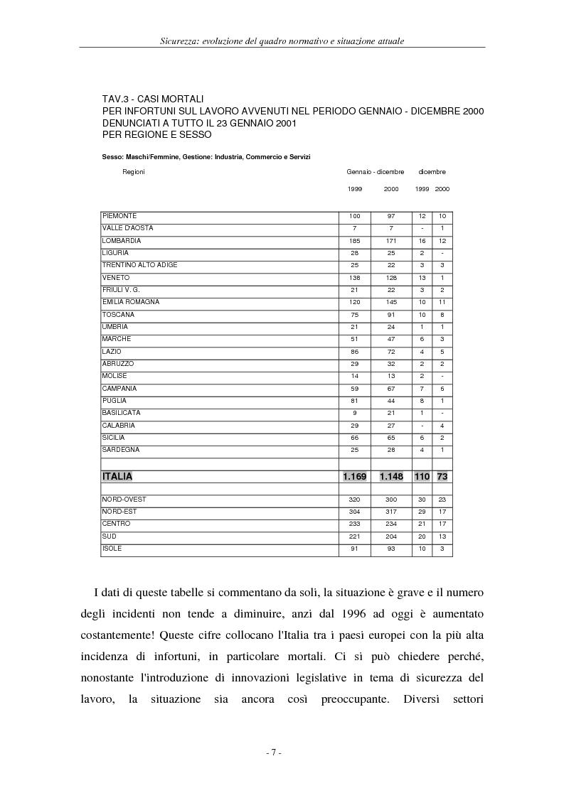 Anteprima della tesi: I soggetti predisposti all'obbligo di attuazione della sicurezza nel D. Lgs. n. 626/94, Pagina 10