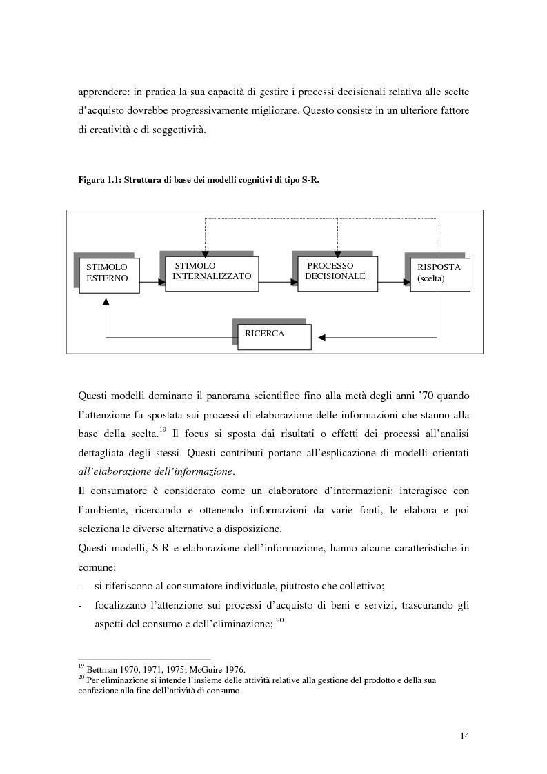 Anteprima della tesi: Il comportamento del consumatore, Pagina 11