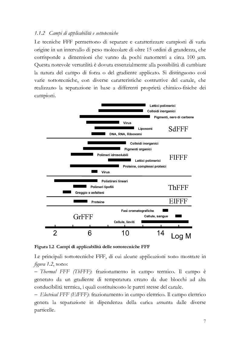 Anteprima della tesi: Analisi di distribuzione dimensionale e di massa di amido di cereali in frazionamento in campo-flusso (FFF) e suo interesse in campo agro-alimentare, Pagina 4