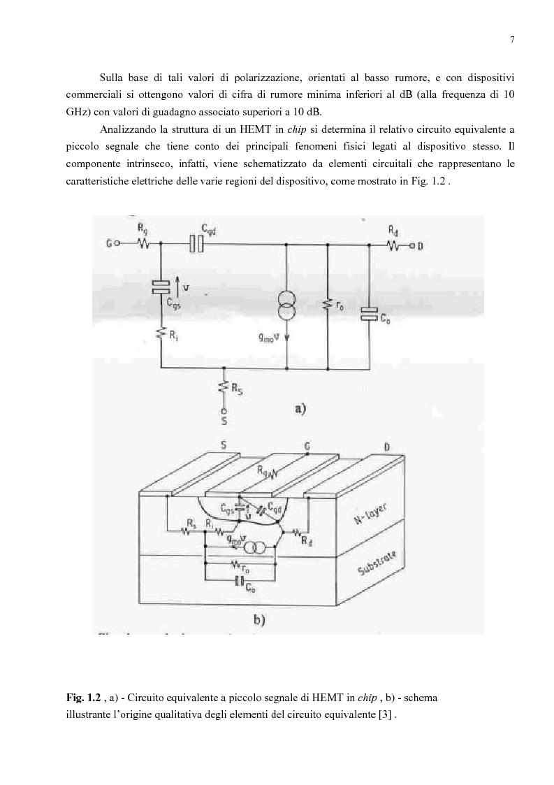 Anteprima della tesi: Analisi delle prestazioni di rumore di HEMT per microonde al variare della temperatura e della polarizzazione mediante modellistica, Pagina 4