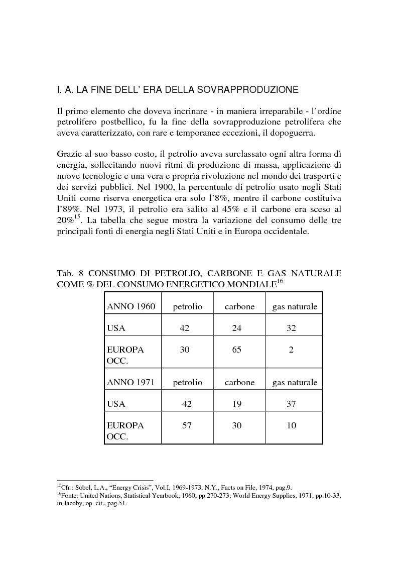Anteprima della tesi: Le origini del primo shock petrolifero, Pagina 13