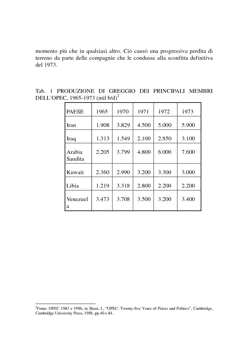 Anteprima della tesi: Le origini del primo shock petrolifero, Pagina 2