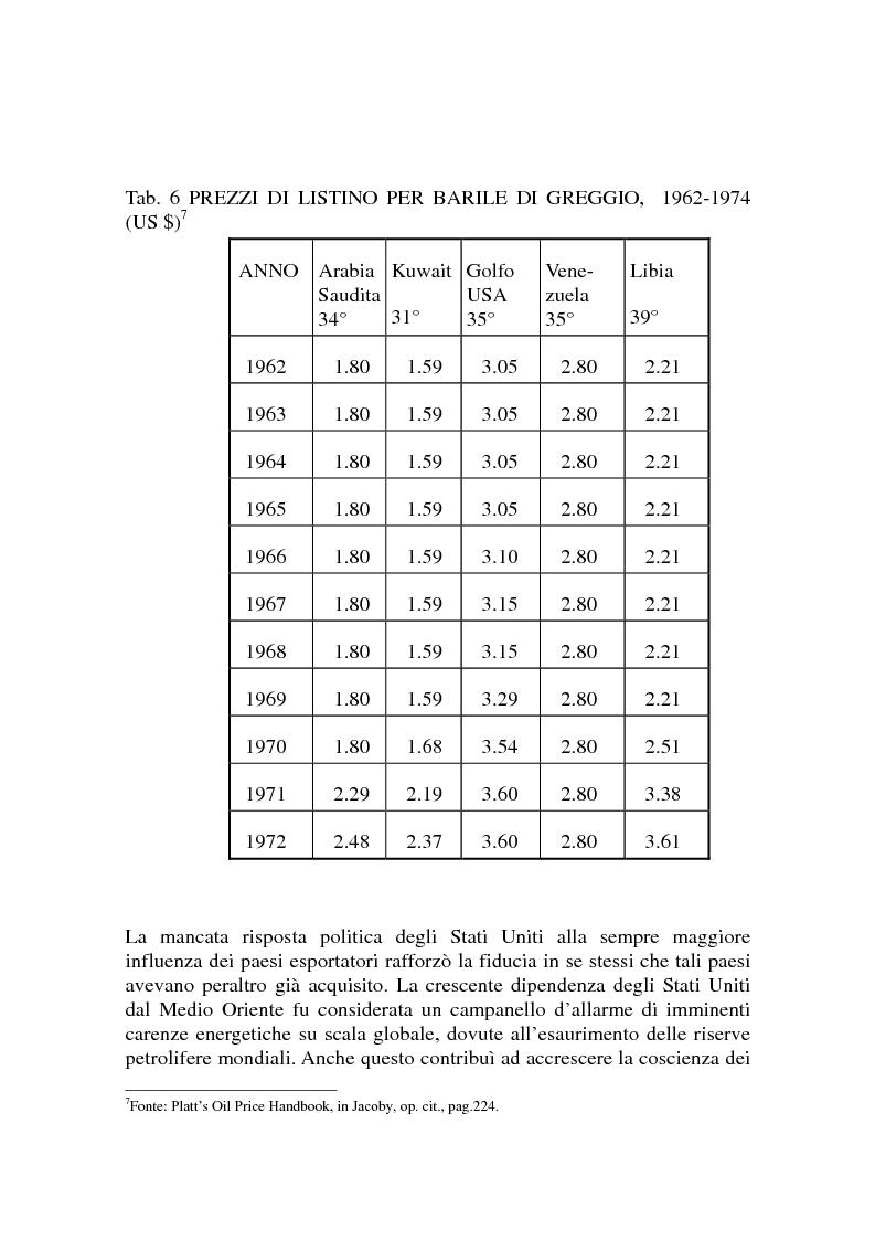 Anteprima della tesi: Le origini del primo shock petrolifero, Pagina 7