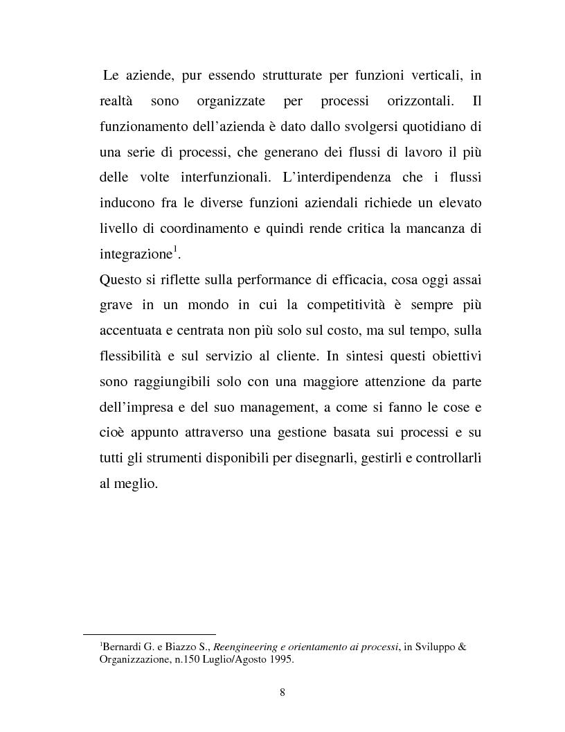 Anteprima della tesi: Come il just in time e la supply chain stanno contribuendo alla riduzione dei costi e al recupero dell'efficienza in ottica della qualità totale, Pagina 7