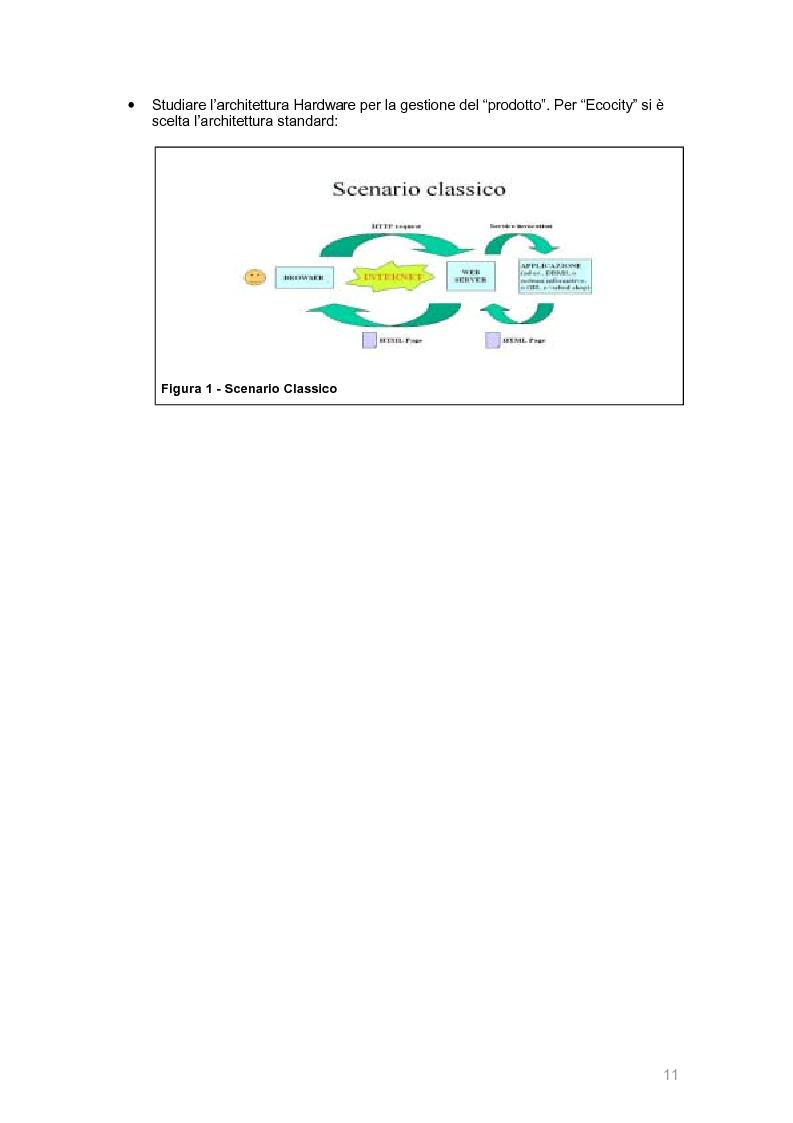 Anteprima della tesi: Ecocity: un sito per la ''fidelizzazione'' di clienti, Pagina 3