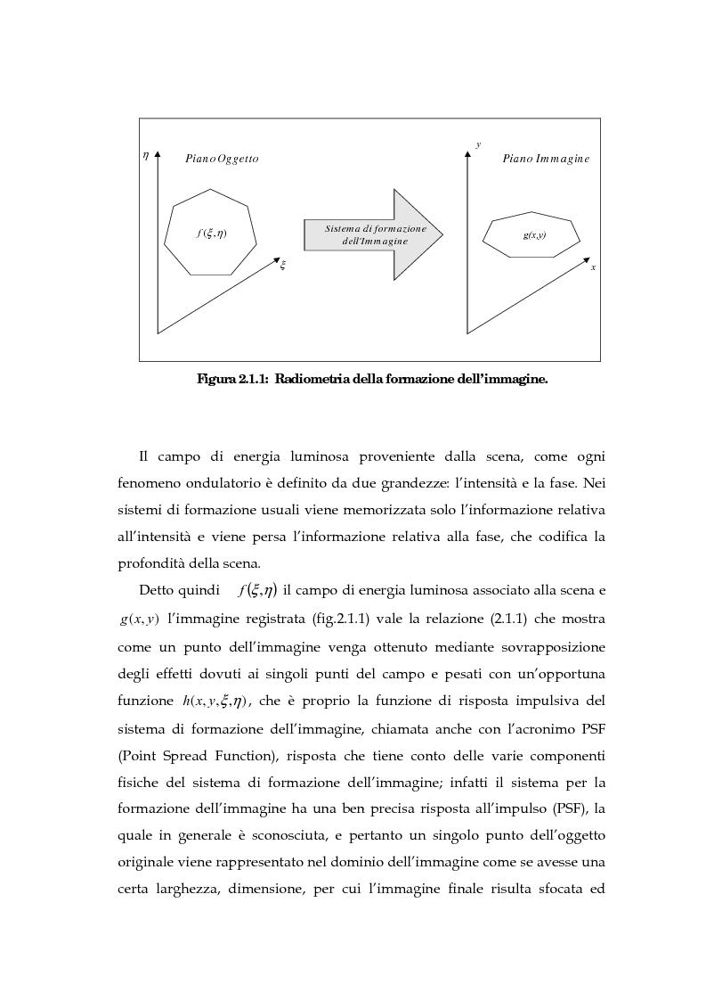 Anteprima della tesi: Il problema della rifocalizzazione di immagini digitali in presenza di rumore, Pagina 12