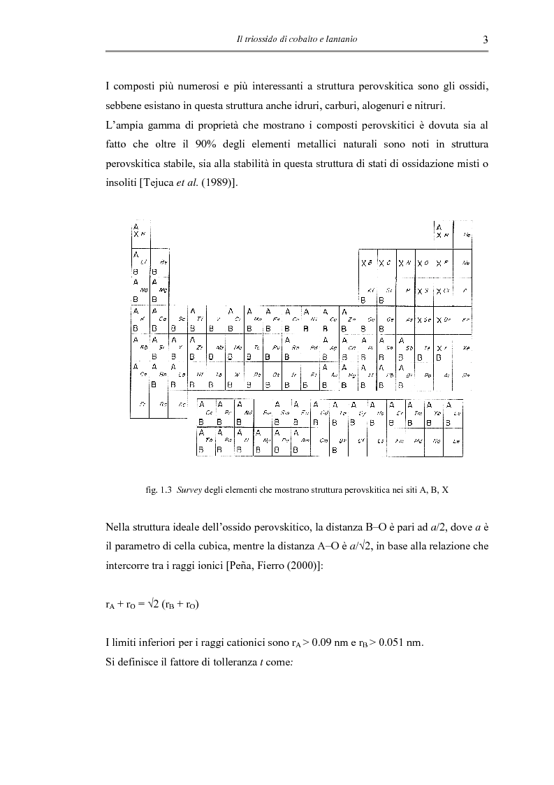 Anteprima della tesi: Sintesi di triossido di cobalto e lantanio mediante processi sol-gel, Pagina 6