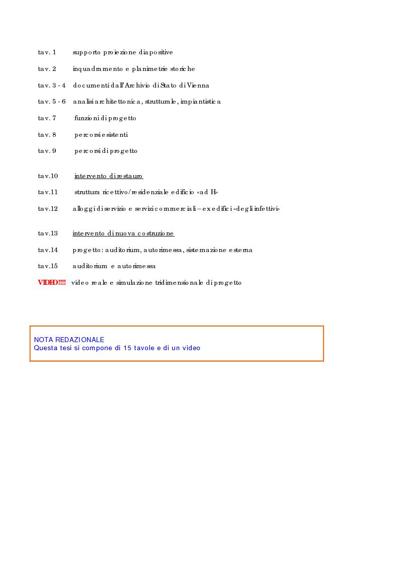 Indice della tesi: Riqualificazione del complesso dell'ex ospedale militare di Trieste, Pagina 1