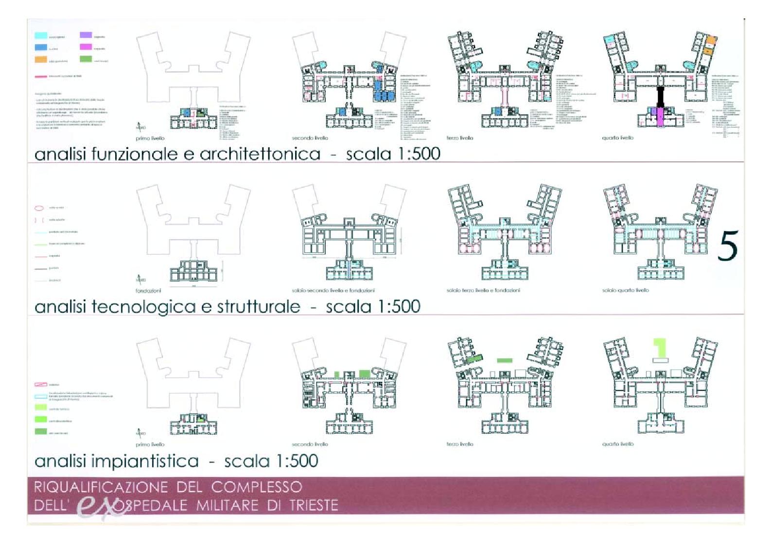 Anteprima della tesi: Riqualificazione del complesso dell'ex ospedale militare di Trieste, Pagina 2