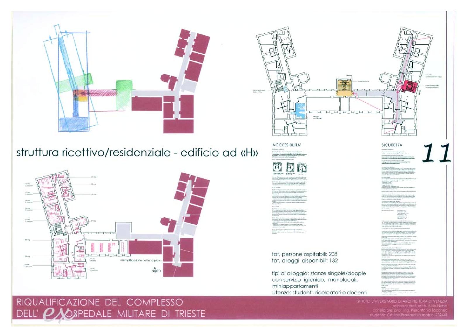 Anteprima della tesi: Riqualificazione del complesso dell'ex ospedale militare di Trieste, Pagina 4