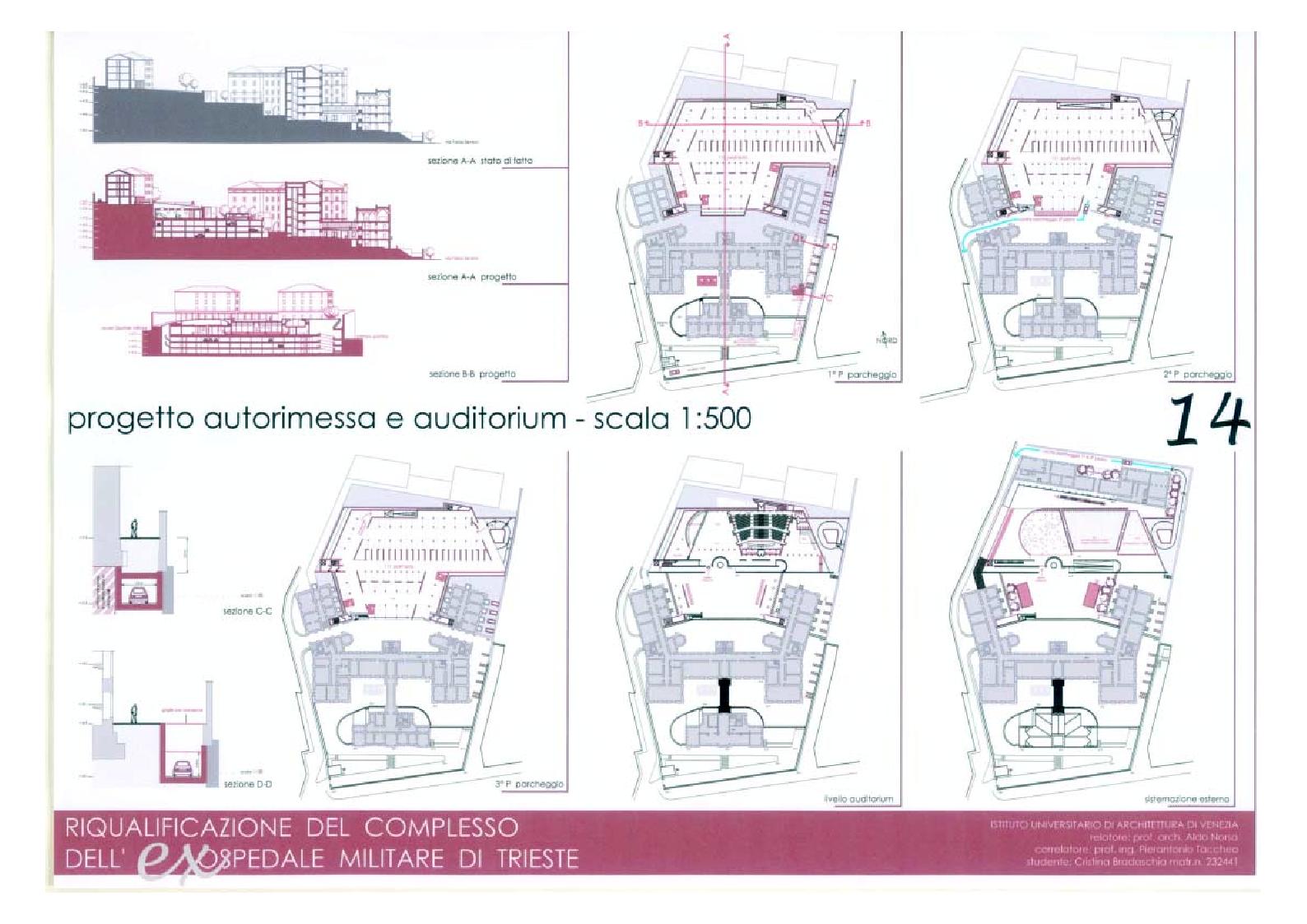 Anteprima della tesi: Riqualificazione del complesso dell'ex ospedale militare di Trieste, Pagina 6