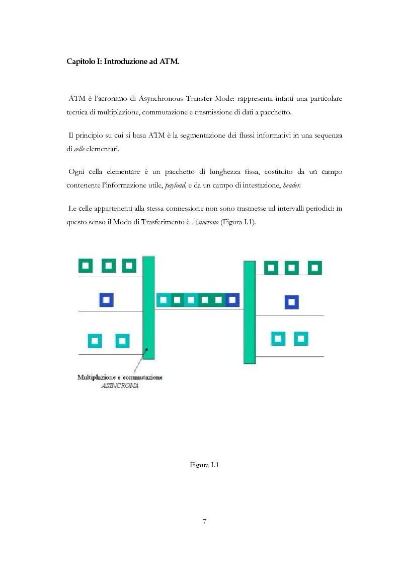Anteprima della tesi: Sviluppo di un applicativo software per la gestione dello switch ATM Alcatel 7470 MSP e monitoraggio della rete tramite protocollo SNMP, Pagina 3