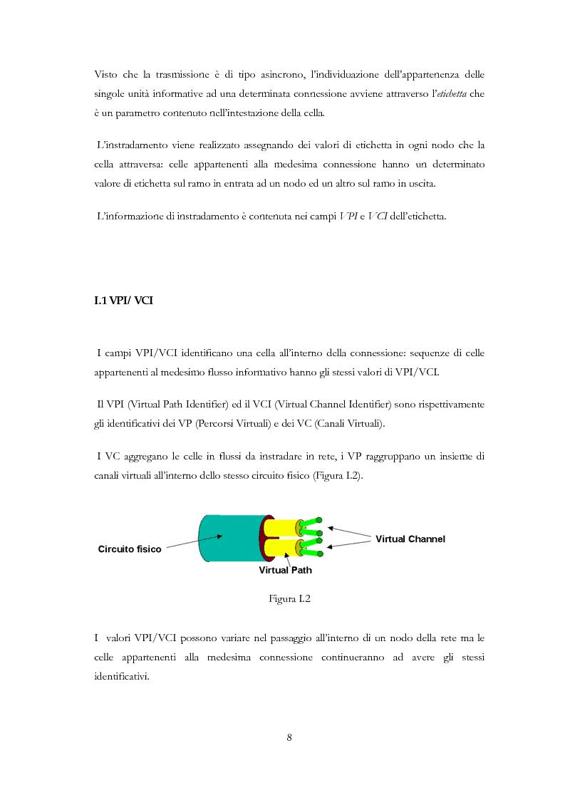 Anteprima della tesi: Sviluppo di un applicativo software per la gestione dello switch ATM Alcatel 7470 MSP e monitoraggio della rete tramite protocollo SNMP, Pagina 4