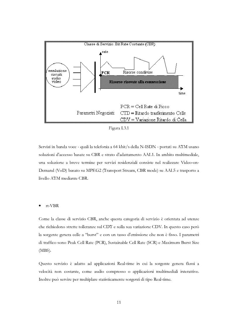Anteprima della tesi: Sviluppo di un applicativo software per la gestione dello switch ATM Alcatel 7470 MSP e monitoraggio della rete tramite protocollo SNMP, Pagina 7