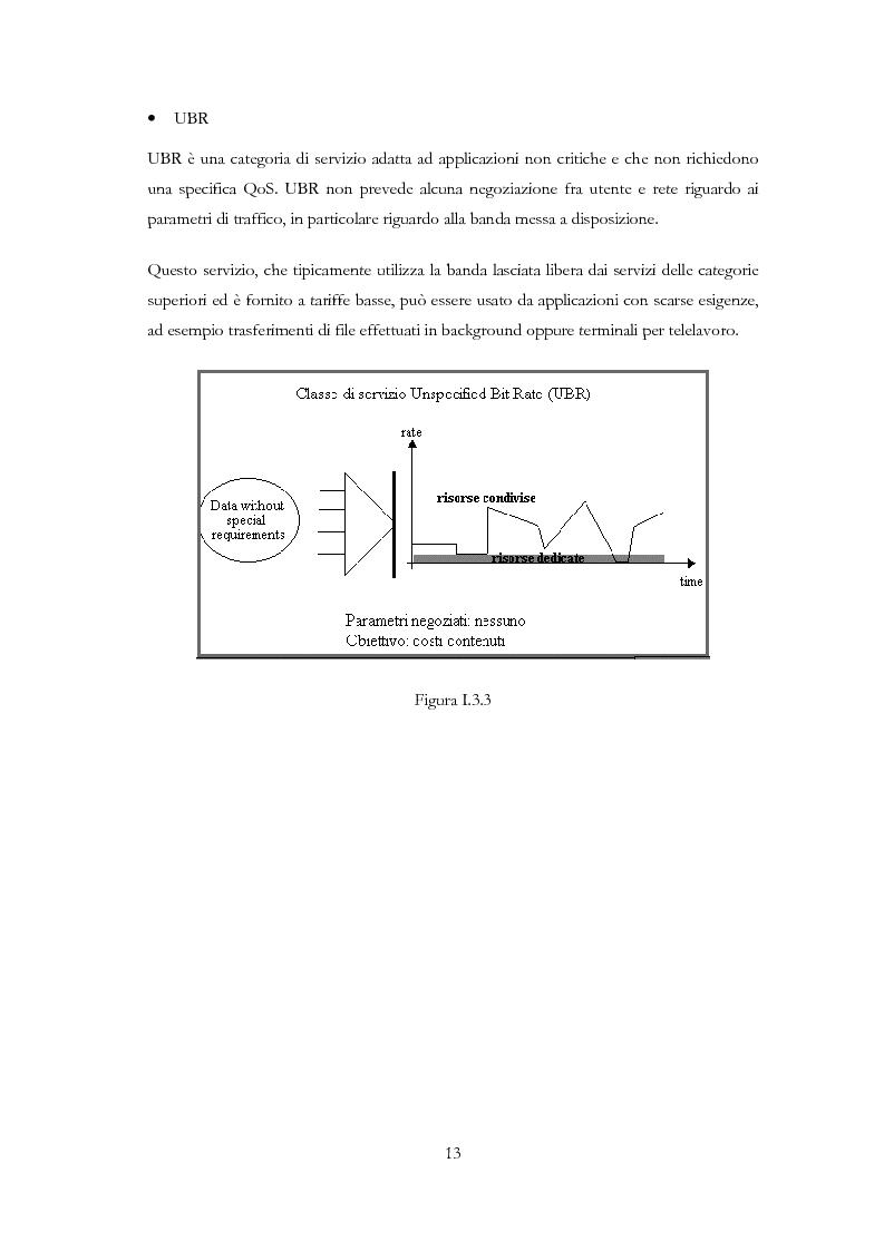 Anteprima della tesi: Sviluppo di un applicativo software per la gestione dello switch ATM Alcatel 7470 MSP e monitoraggio della rete tramite protocollo SNMP, Pagina 9
