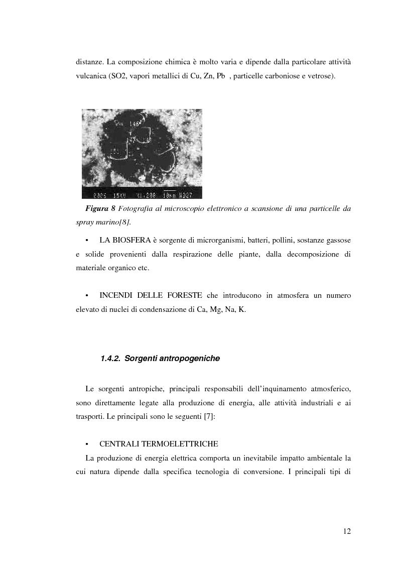 Anteprima della tesi: Indagine sulla frazione fine del particolato atmosferico, Pagina 14