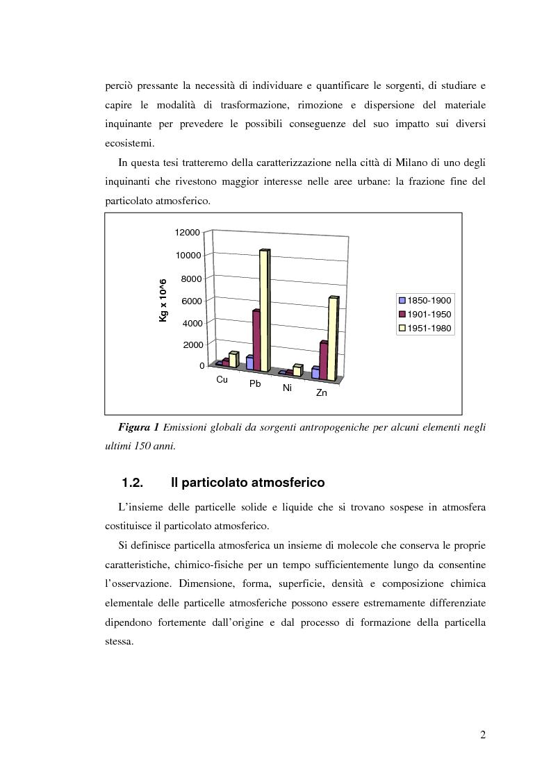 Anteprima della tesi: Indagine sulla frazione fine del particolato atmosferico, Pagina 4