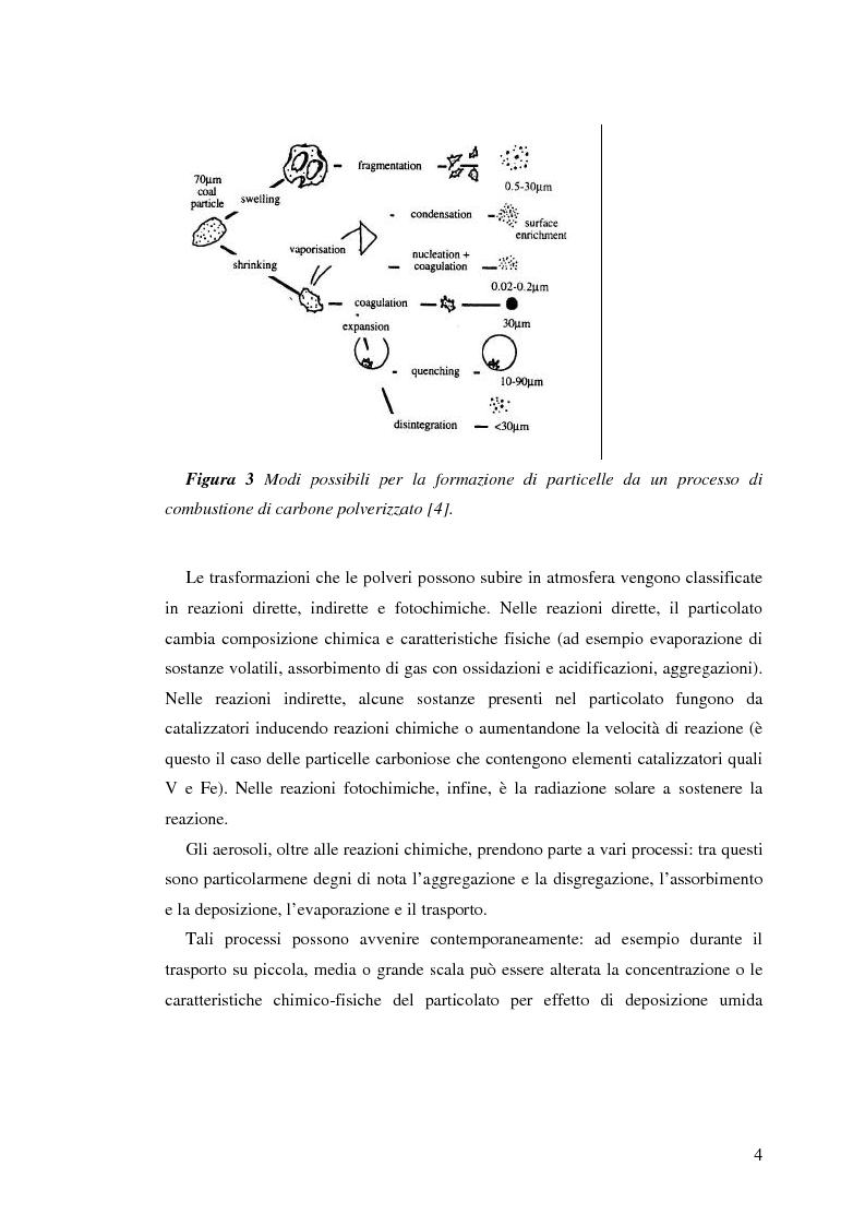 Anteprima della tesi: Indagine sulla frazione fine del particolato atmosferico, Pagina 6