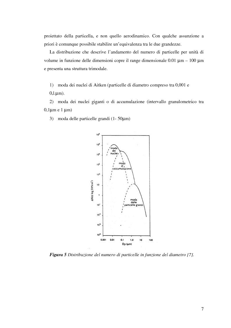 Anteprima della tesi: Indagine sulla frazione fine del particolato atmosferico, Pagina 9