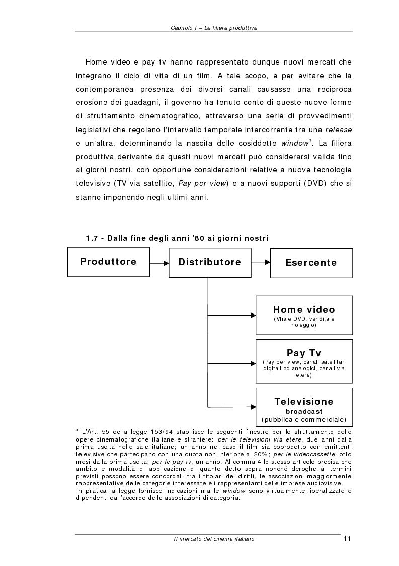 Anteprima della tesi: Il mercato del cinema italiano, Pagina 11