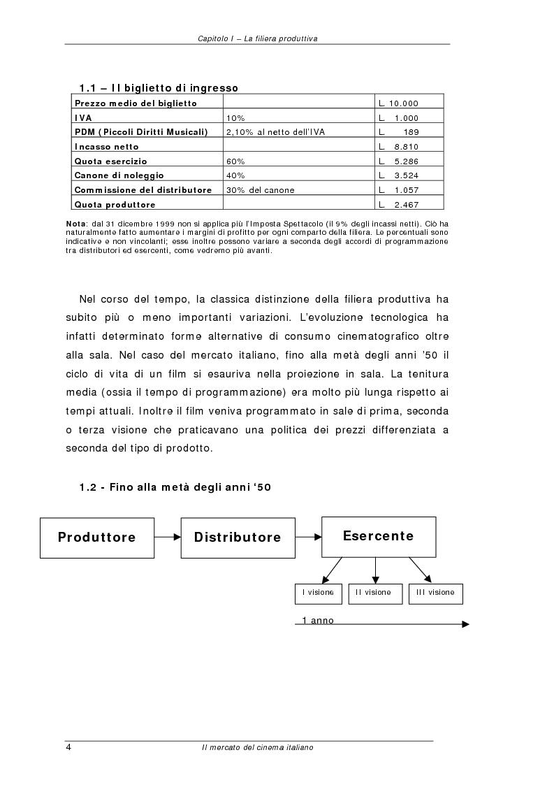 Anteprima della tesi: Il mercato del cinema italiano, Pagina 4