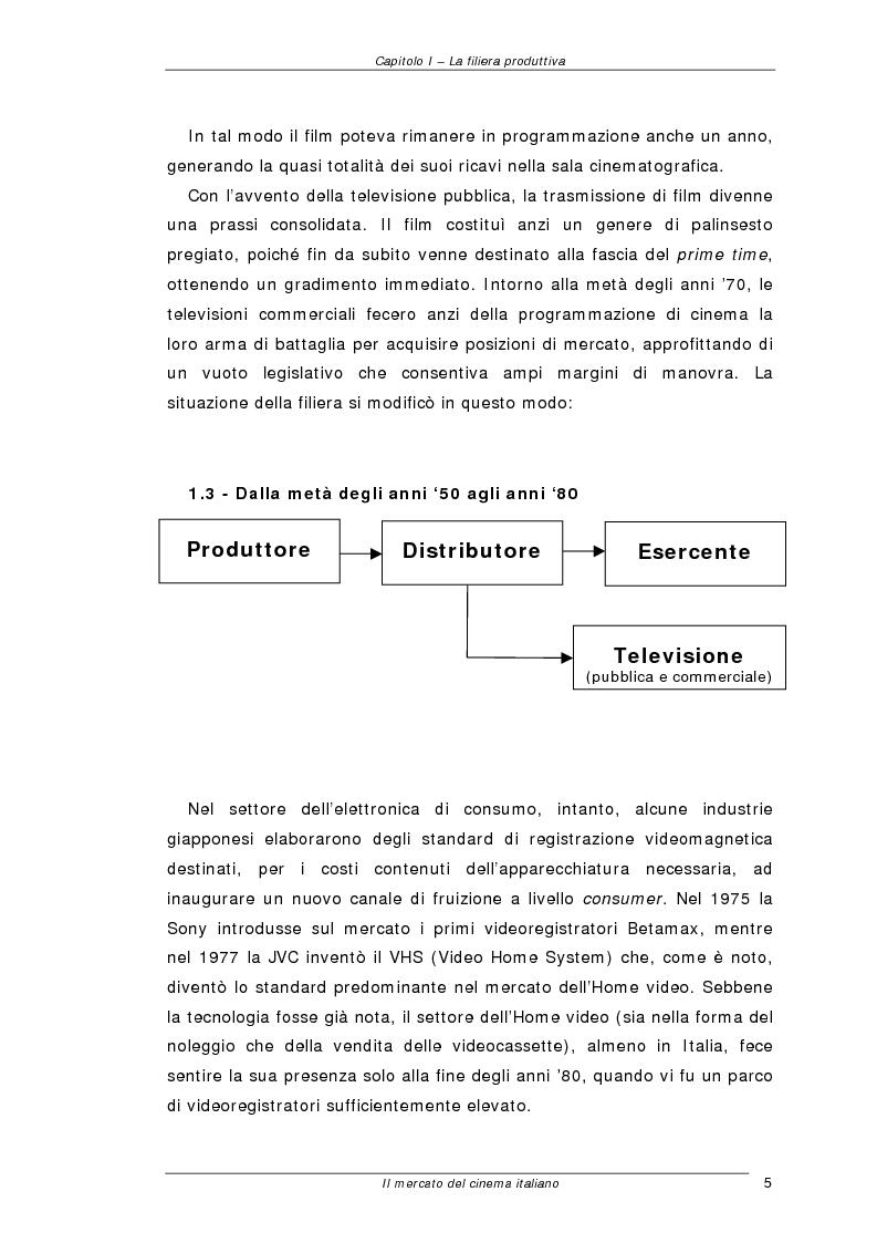 Anteprima della tesi: Il mercato del cinema italiano, Pagina 5