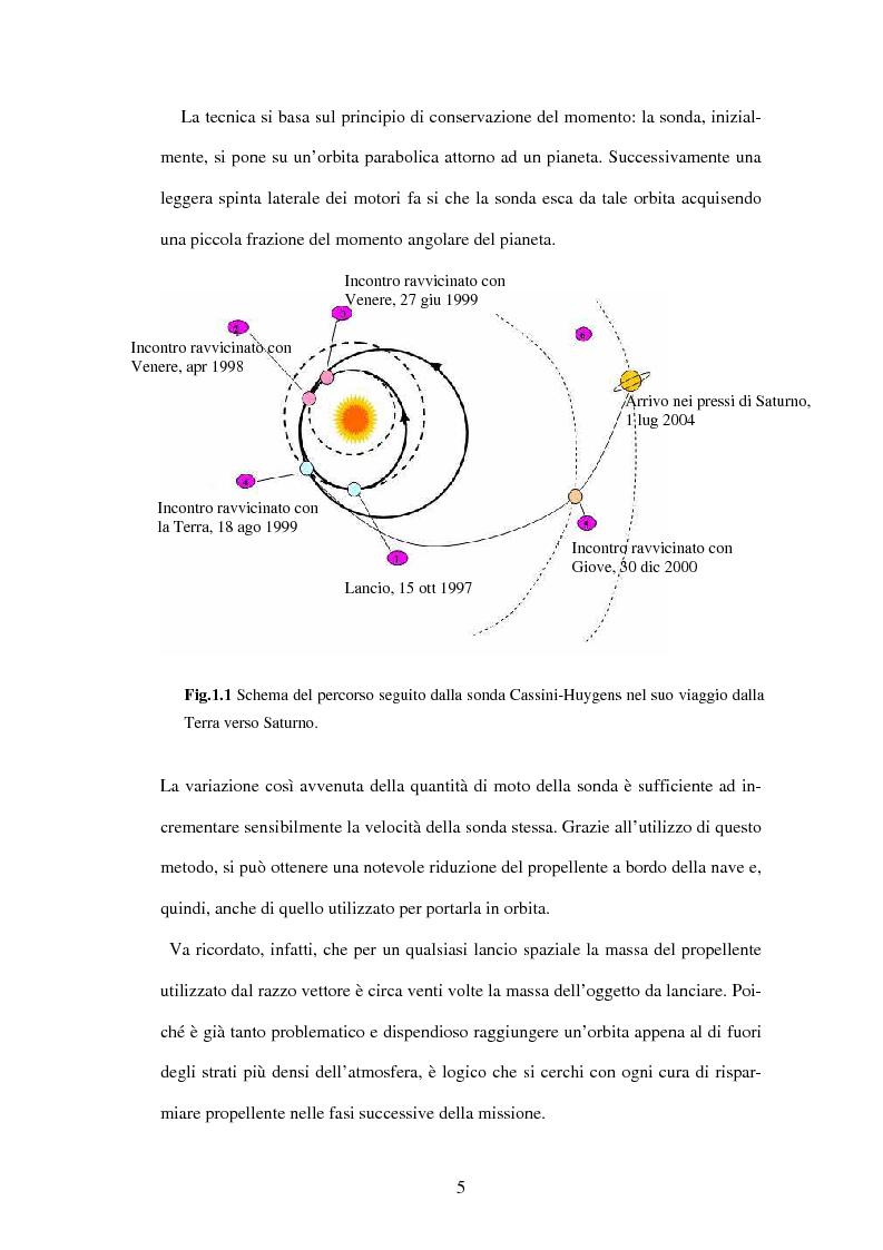 Anteprima della tesi: Calibrazione a terra dello strumento VIMS-V, Pagina 5
