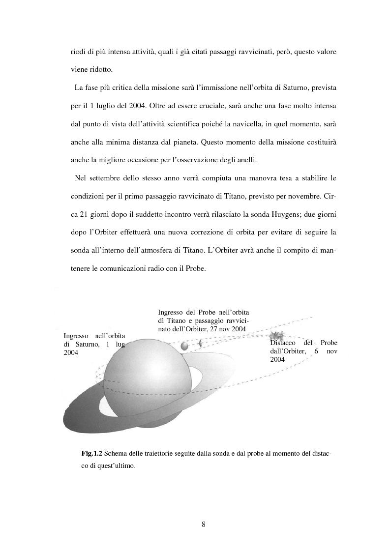 Anteprima della tesi: Calibrazione a terra dello strumento VIMS-V, Pagina 8