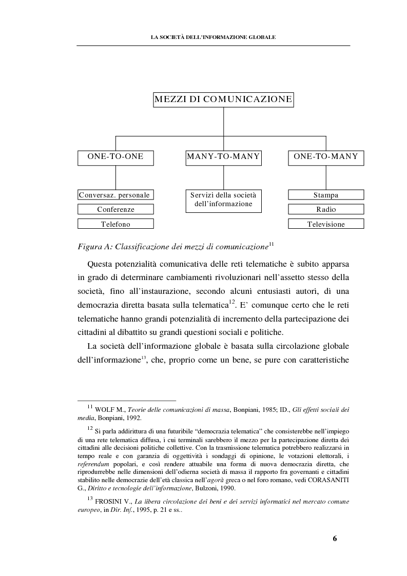 Anteprima della tesi: La responsabilità contrattuale ed aquiliana del fornitore di servizi telematici, Pagina 5