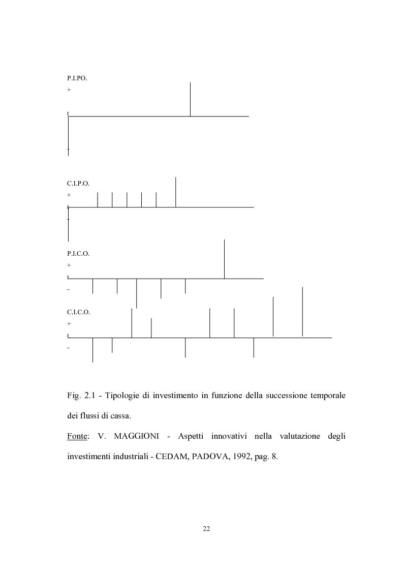 Anteprima della tesi: Valutazione dei progetti di investimento industriali, Pagina 7