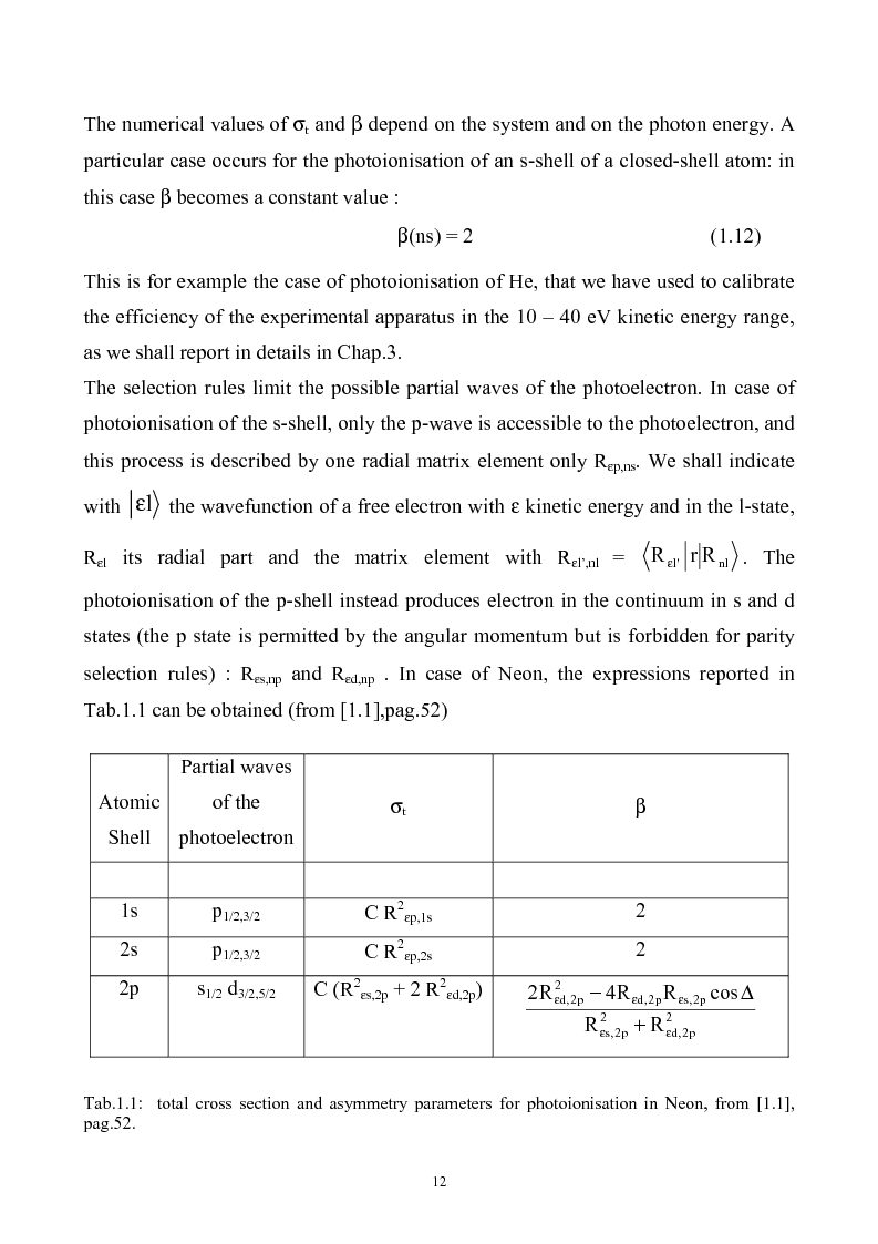 Anteprima della tesi: Study of Electronic Correlation in Noble Gas Atoms by means of Two Electron Photoemission Spectroscopies, Pagina 12