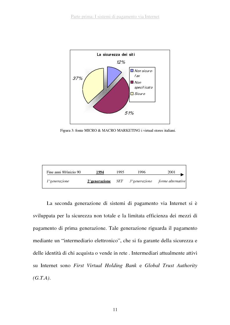 Anteprima della tesi: I sistemi di pagamento via Internet: il ruolo delle poste, Pagina 11