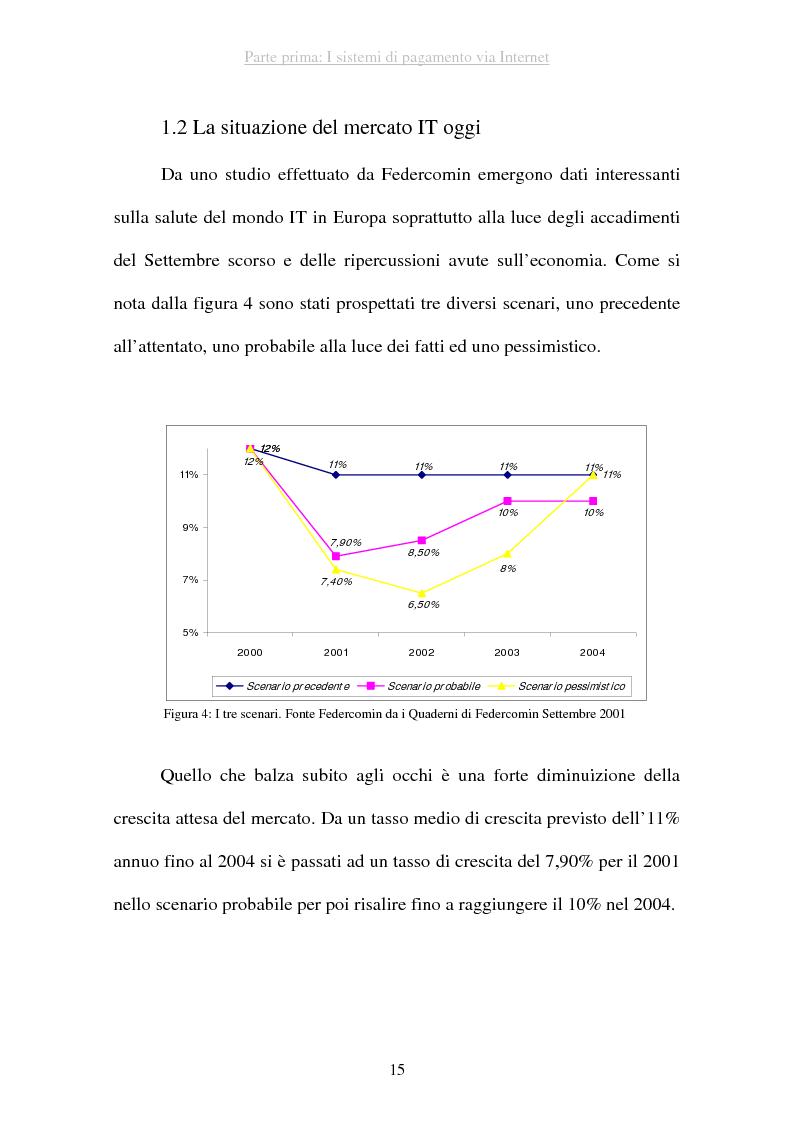 Anteprima della tesi: I sistemi di pagamento via Internet: il ruolo delle poste, Pagina 15