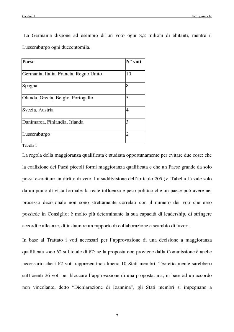 Anteprima della tesi: La politica commerciale estera della UE: l'interazione tra lobbies, Commissione e Consiglio, Pagina 14