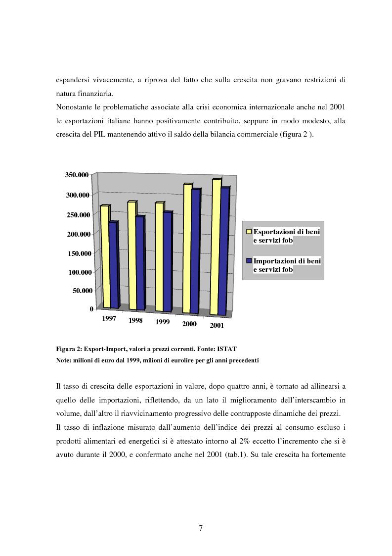 Anteprima della tesi: Profilo macroeconomico comparato dell'Italia ed analisi competitiva, Pagina 6