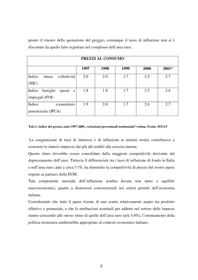 Anteprima della tesi: Profilo macroeconomico comparato dell'Italia ed analisi competitiva, Pagina 7