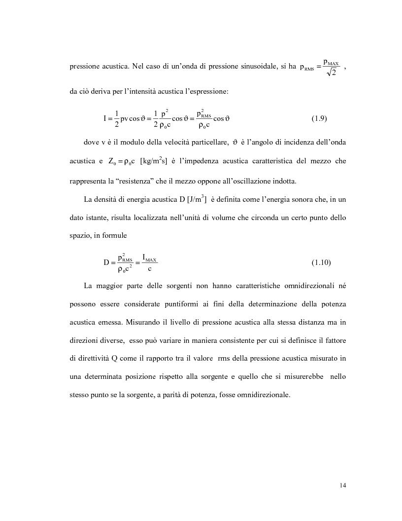 Anteprima della tesi: L'olografia acustica: uno strumento per l'analisi della trasmissione sonora, Pagina 14