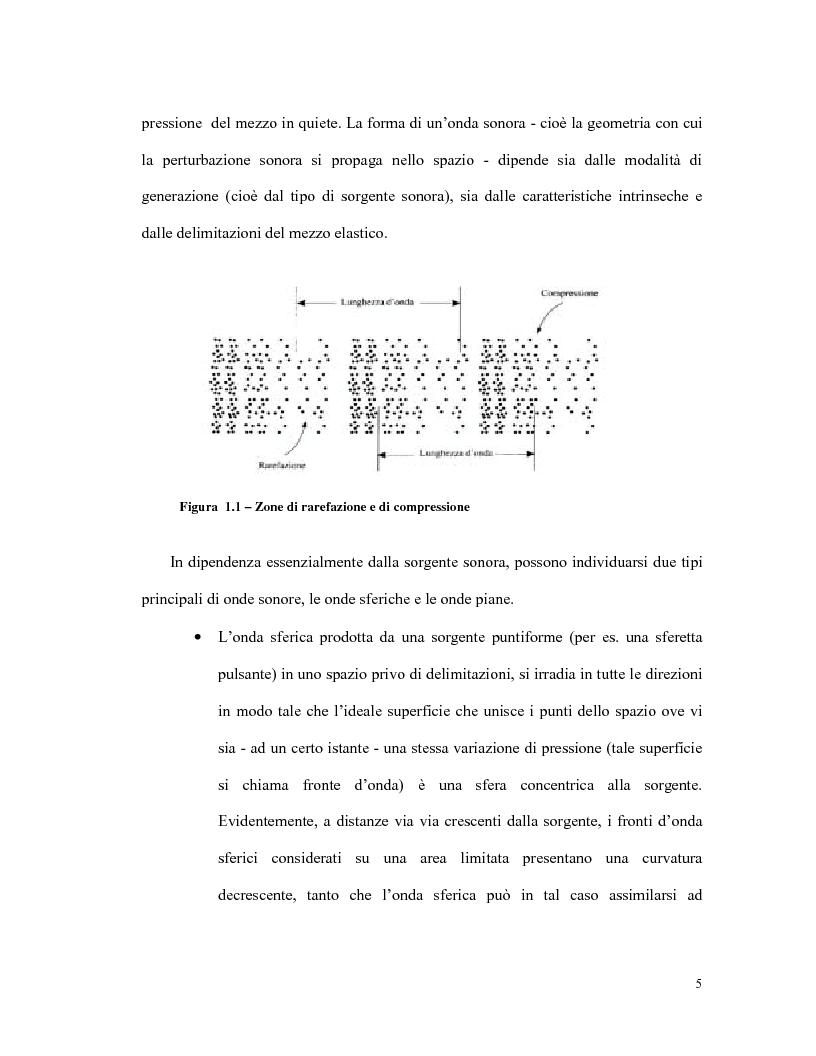 Anteprima della tesi: L'olografia acustica: uno strumento per l'analisi della trasmissione sonora, Pagina 5